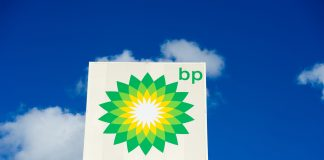 BP share price